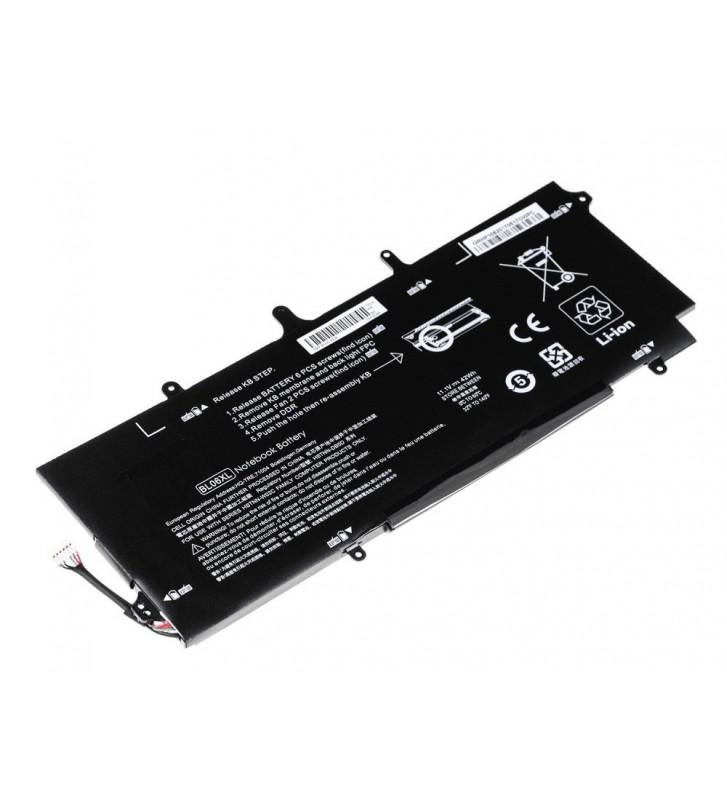 Baterie laptop Hp EliteBook Folio 1040 G1 1040 G2 series